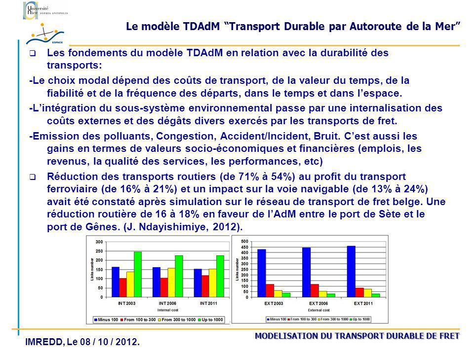 Le modèle TDAdM Transport Durable par Autoroute de la Mer