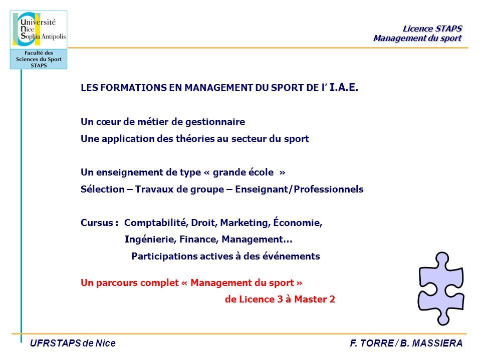 LES FORMATIONS EN MANAGEMENT DU SPORT DE l' I. A. E