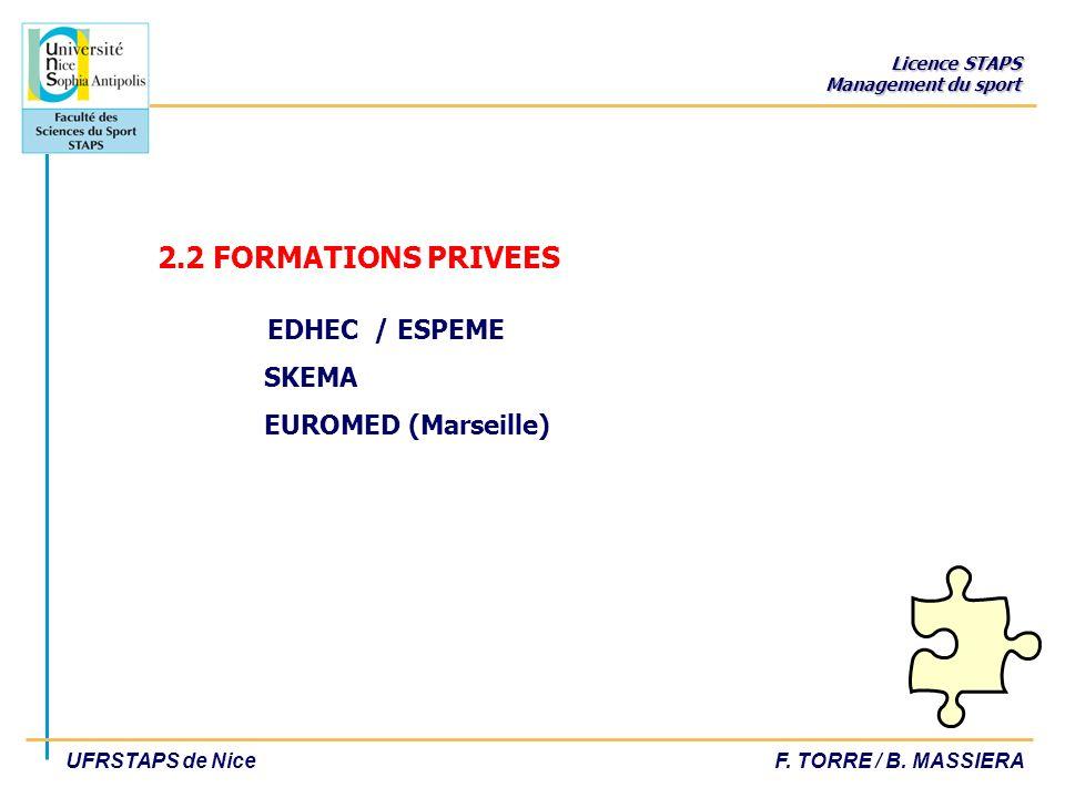 2.2 FORMATIONS PRIVEES EDHEC / ESPEME SKEMA EUROMED (Marseille)