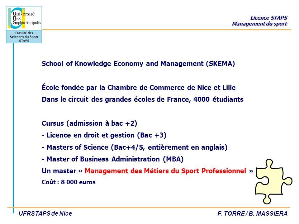 School of Knowledge Economy and Management (SKEMA) École fondée par la Chambre de Commerce de Nice et Lille Dans le circuit des grandes écoles de France, 4000 étudiants Cursus (admission à bac +2) - Licence en droit et gestion (Bac +3) - Masters of Science (Bac+4/5, entièrement en anglais) - Master of Business Administration (MBA) Un master « Management des Métiers du Sport Professionnel » Coût : 8 000 euros