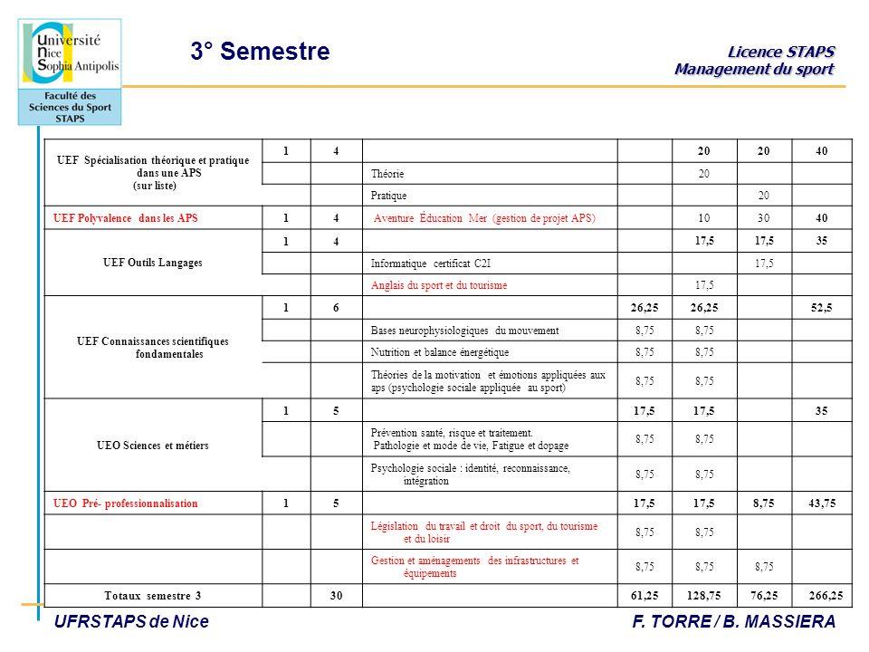 UEF Connaissances scientifiques fondamentales UEO Sciences et métiers