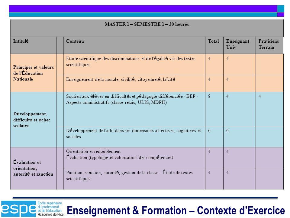 Enseignement & Formation – Contexte d'Exercice