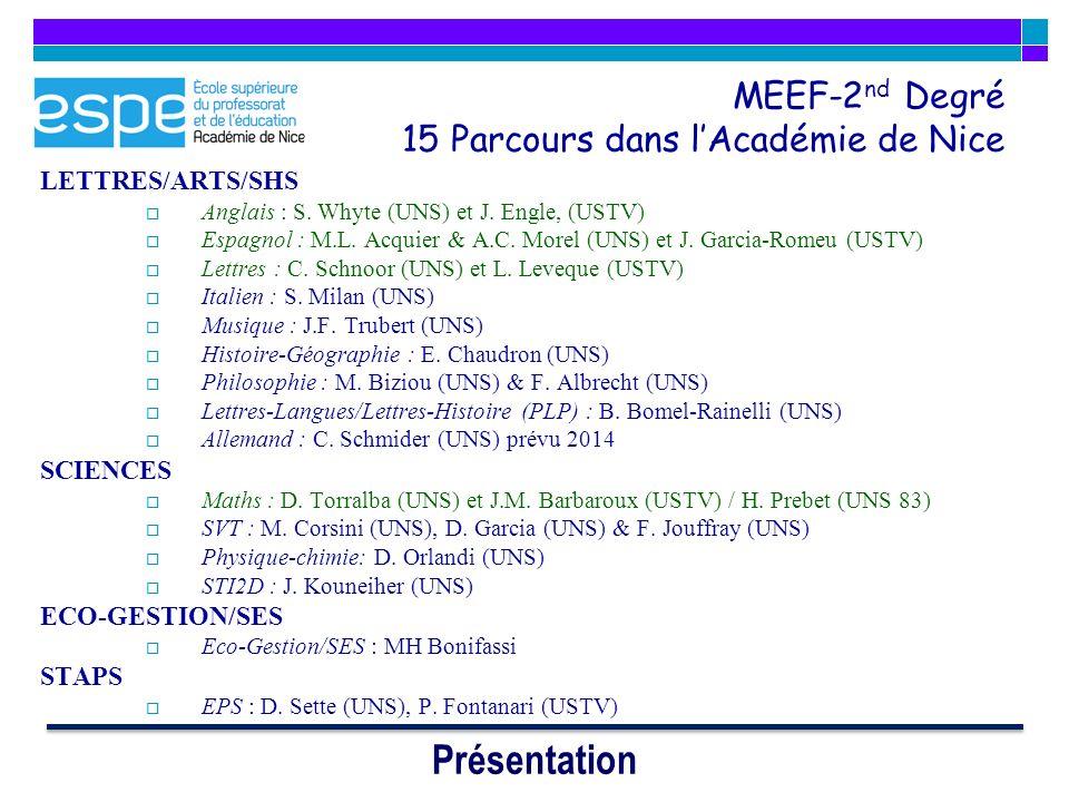 MEEF-2nd Degré 15 Parcours dans l'Académie de Nice