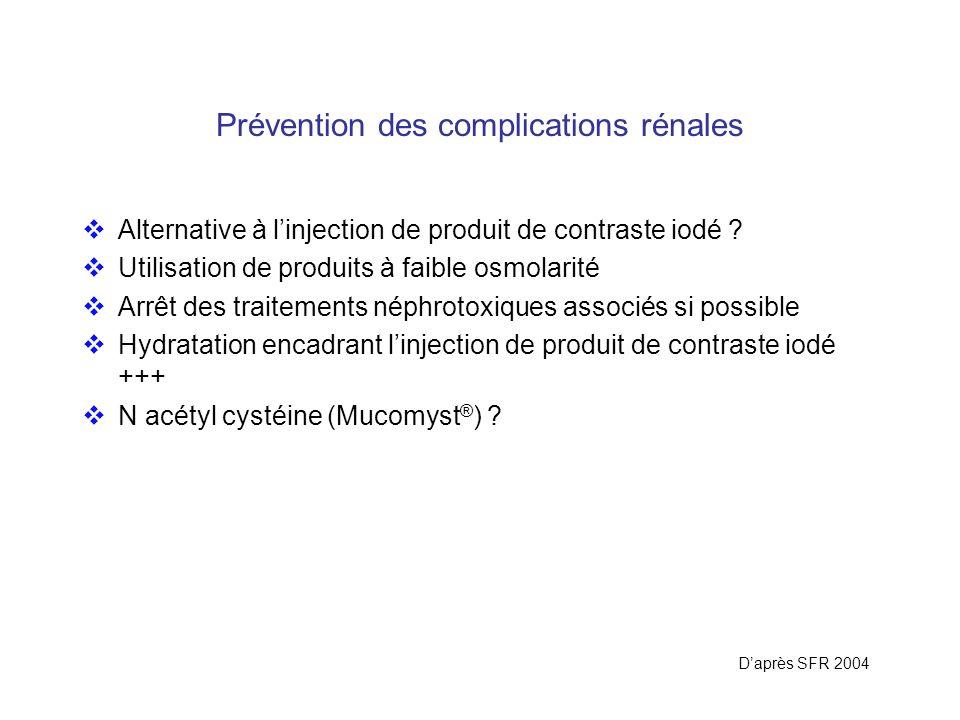 Prévention des complications rénales