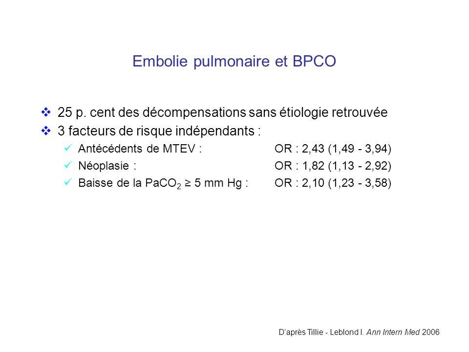 Embolie pulmonaire et BPCO