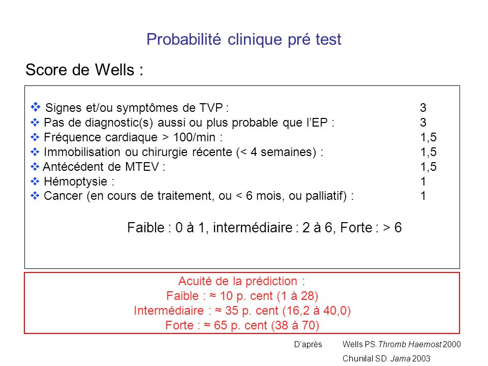 Probabilité clinique pré test