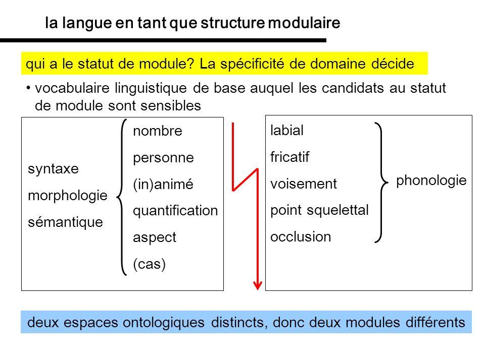 deux espaces ontologiques distincts, donc deux modules différents