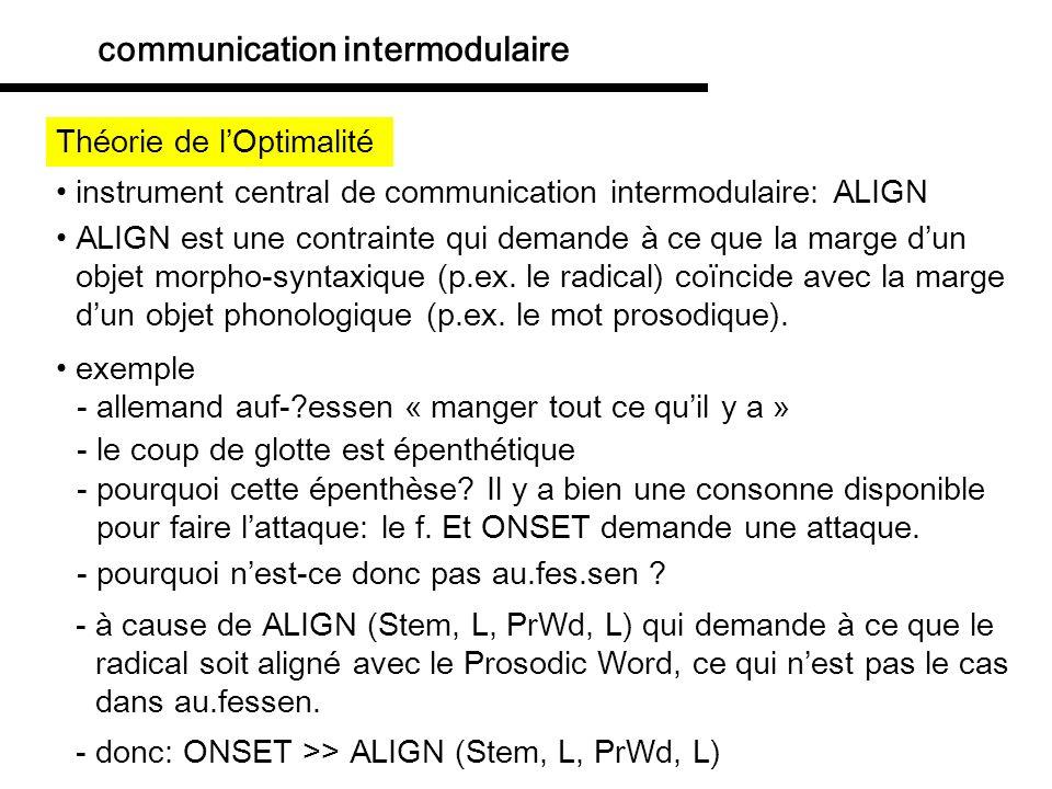 communication intermodulaire