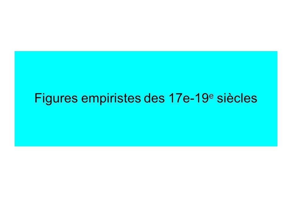 Figures empiristes des 17e-19e siècles