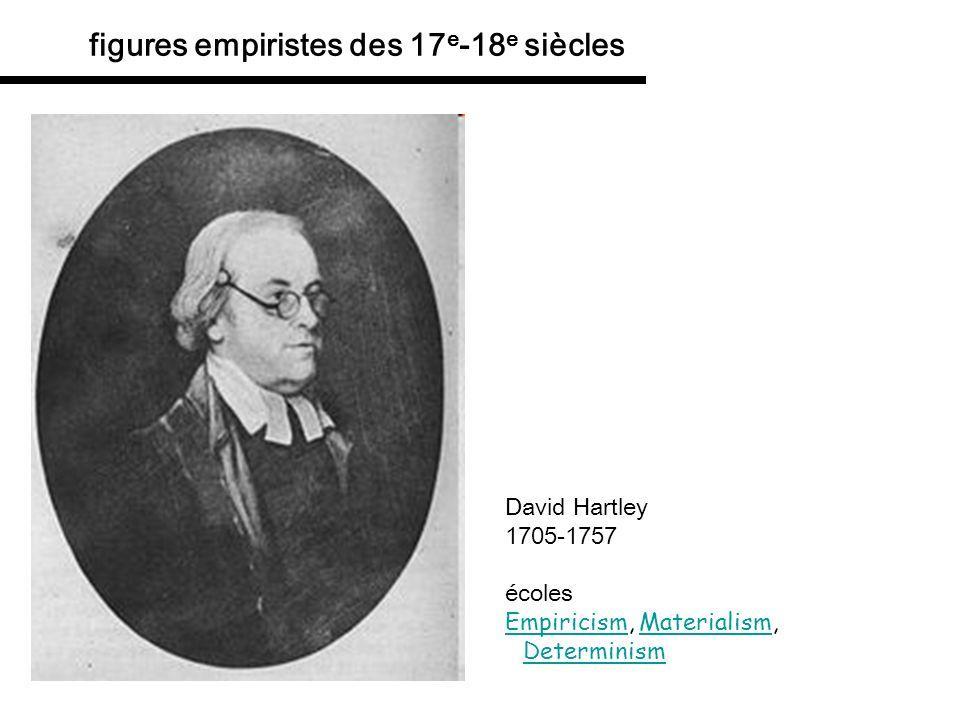 figures empiristes des 17e-18e siècles