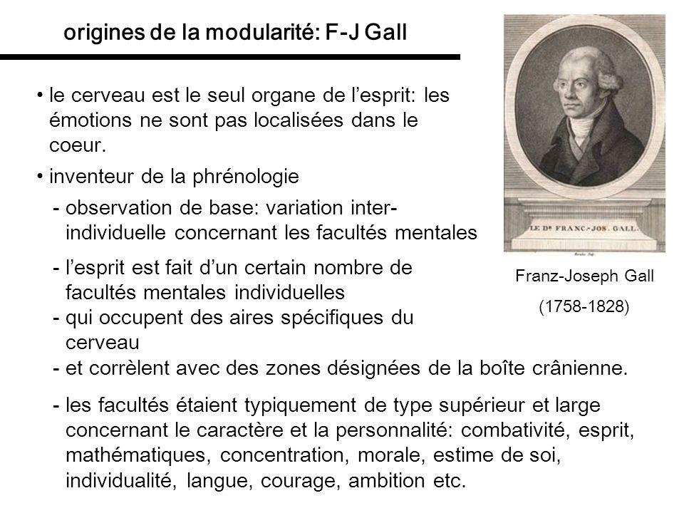 origines de la modularité: F-J Gall
