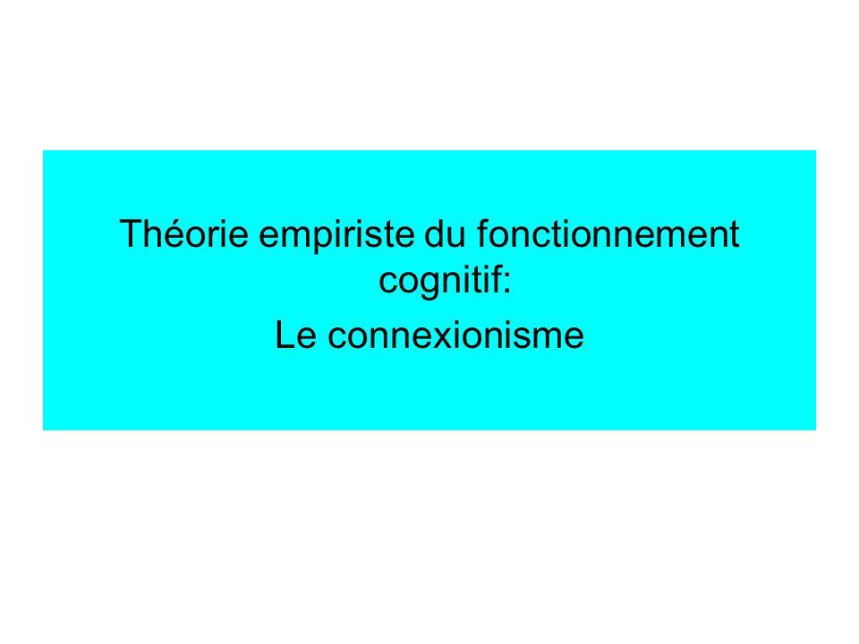 Théorie empiriste du fonctionnement cognitif: