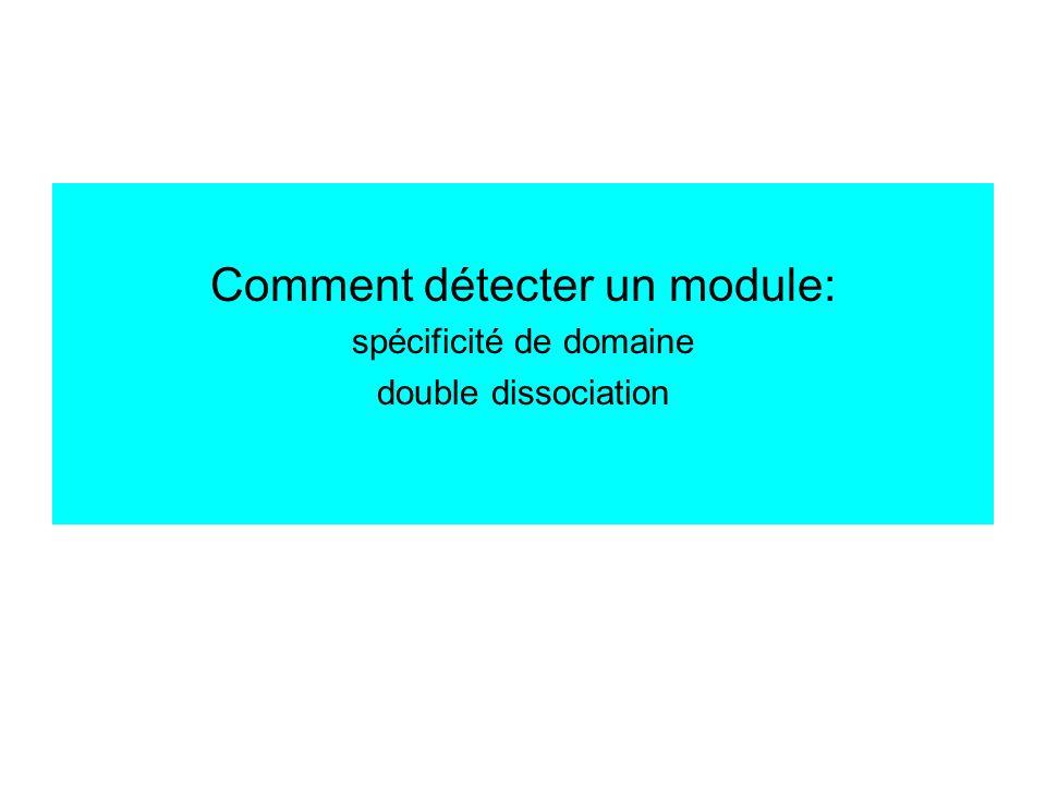 Comment détecter un module: