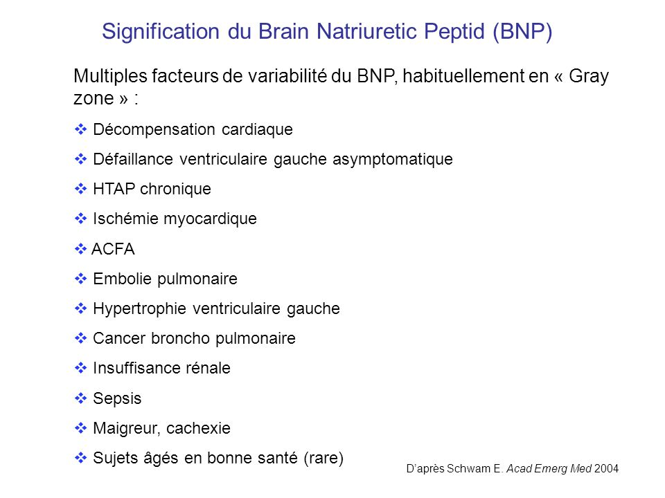 Signification du Brain Natriuretic Peptid (BNP)