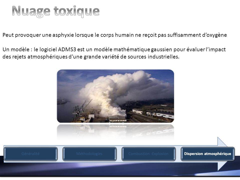 Nuage toxique Peut provoquer une asphyxie lorsque le corps humain ne reçoit pas suffisamment d'oxygène.