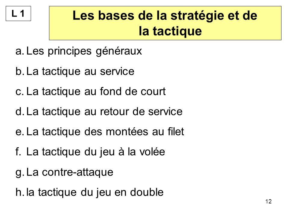 Les bases de la stratégie et de la tactique