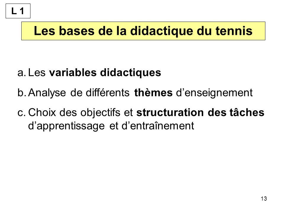 Les bases de la didactique du tennis