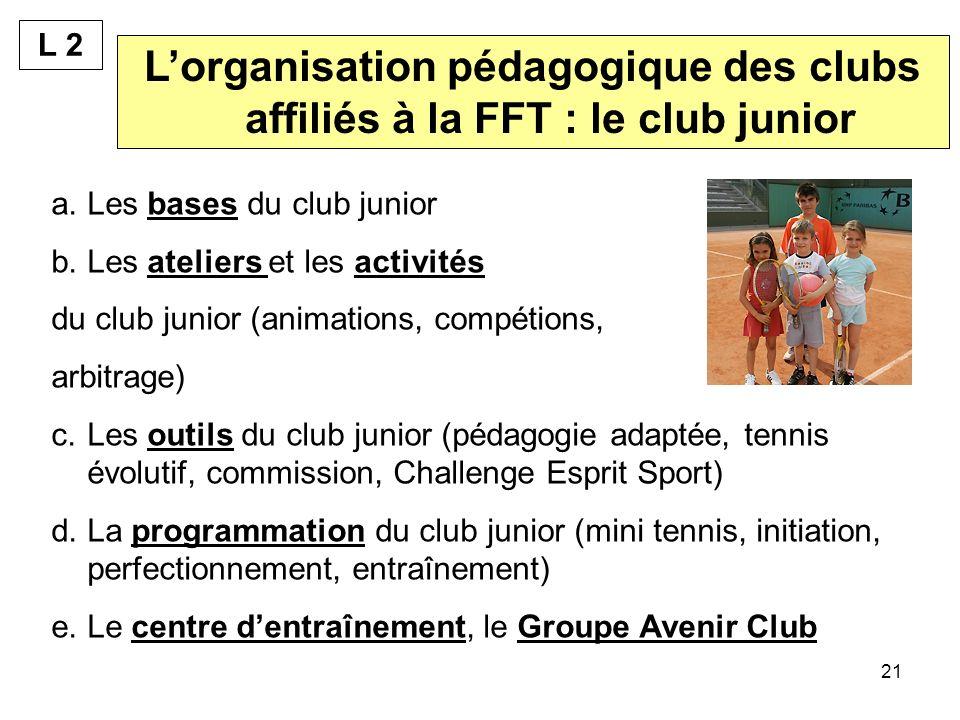 L 2 L'organisation pédagogique des clubs affiliés à la FFT : le club junior. Les bases du club junior.