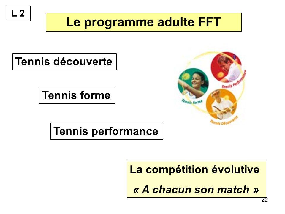 Le programme adulte FFT