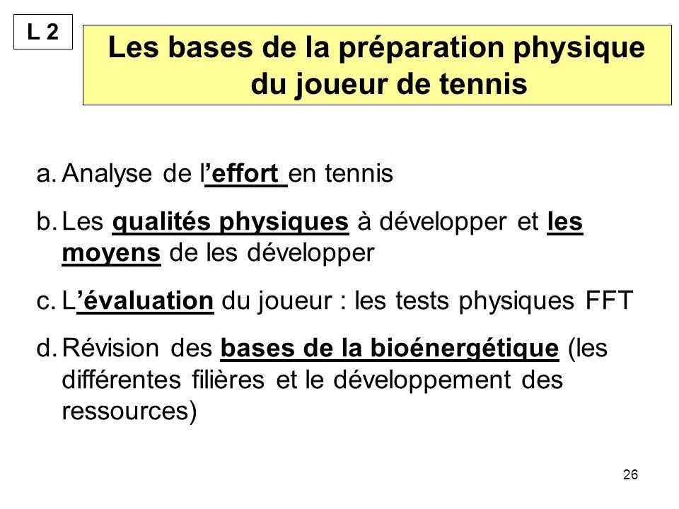 Les bases de la préparation physique du joueur de tennis