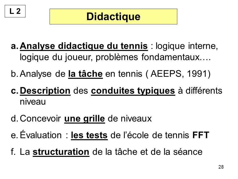 L 2 Didactique. Analyse didactique du tennis : logique interne, logique du joueur, problèmes fondamentaux….