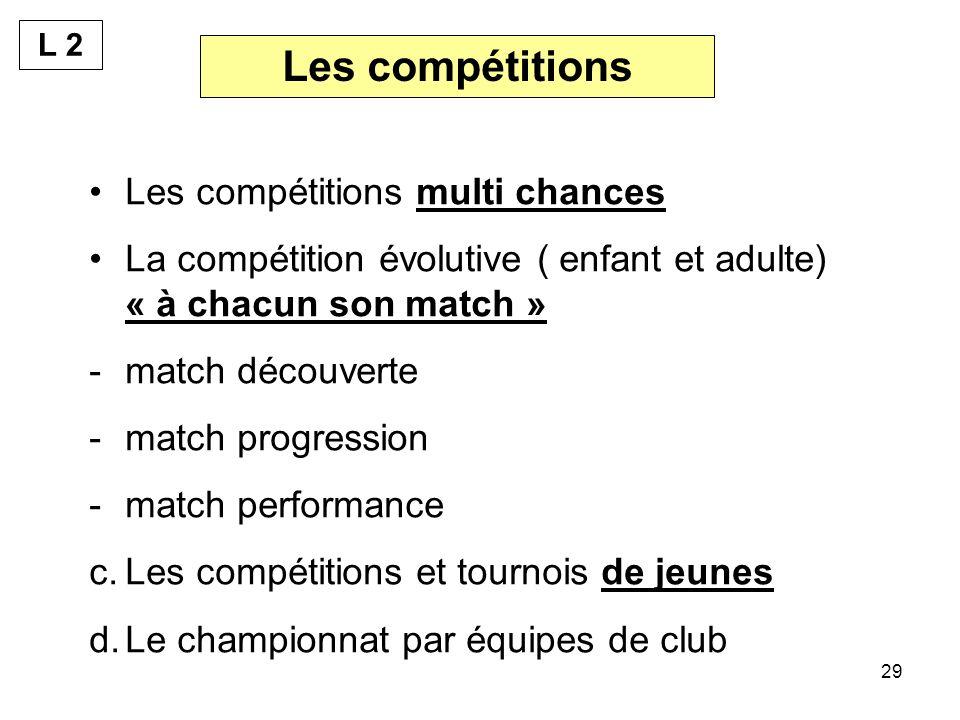 Les compétitions Les compétitions multi chances