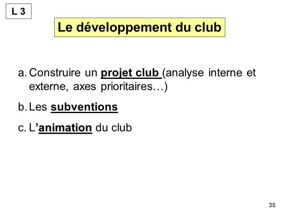 Le développement du club