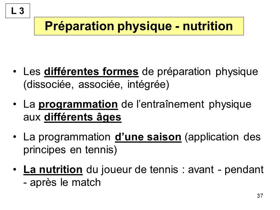 Préparation physique - nutrition