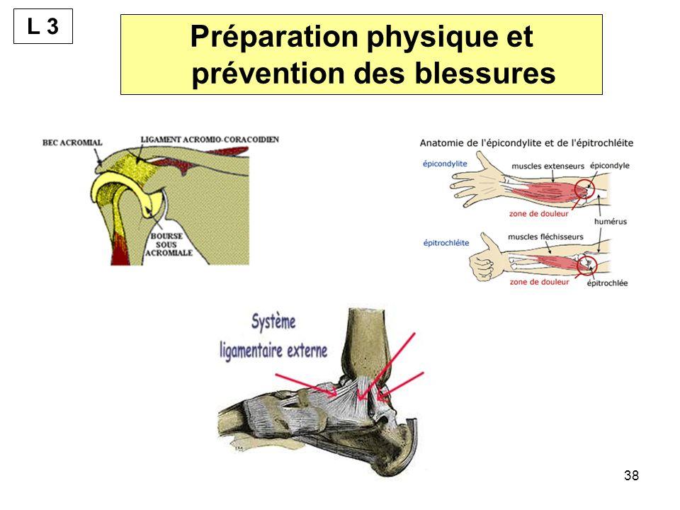 Préparation physique et prévention des blessures