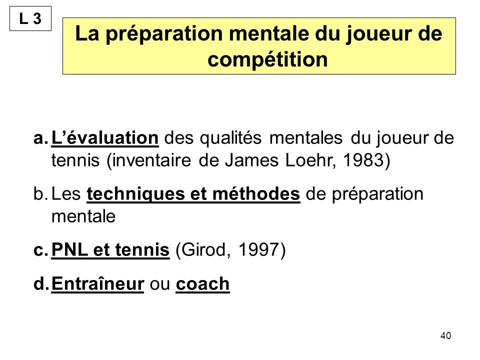 La préparation mentale du joueur de compétition