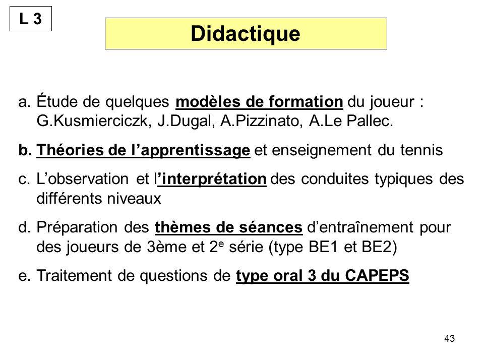 L 3 Didactique. Étude de quelques modèles de formation du joueur : G.Kusmierciczk, J.Dugal, A.Pizzinato, A.Le Pallec.