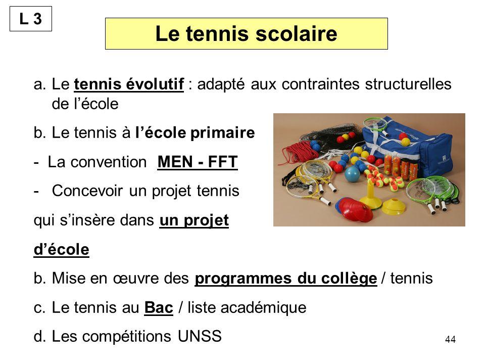 L 3 Le tennis scolaire. Le tennis évolutif : adapté aux contraintes structurelles de l'école. Le tennis à l'école primaire.