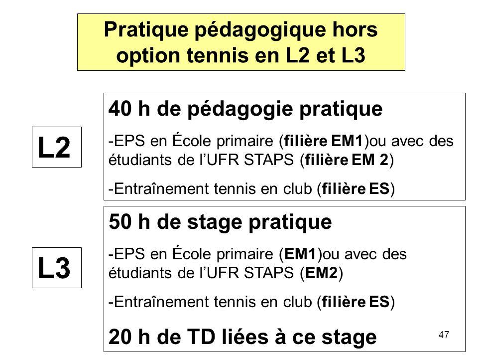 Pratique pédagogique hors option tennis en L2 et L3