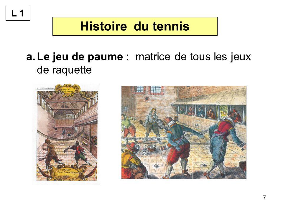 L 1 Histoire du tennis Le jeu de paume : matrice de tous les jeux de raquette