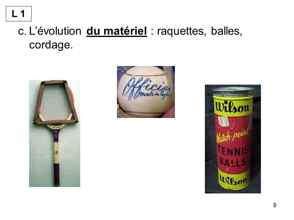 L'évolution du matériel : raquettes, balles, cordage.