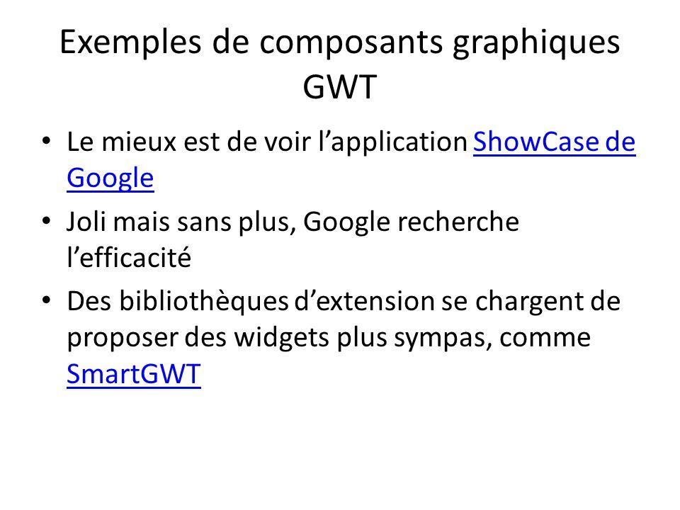 Exemples de composants graphiques GWT