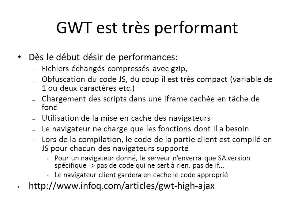 GWT est très performant
