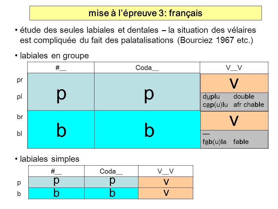 mise à l'épreuve 3: français
