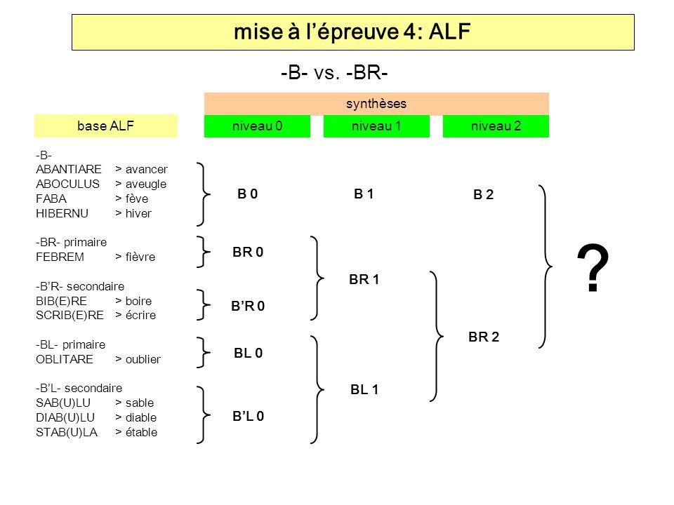 mise à l'épreuve 4: ALF -B- vs. -BR- synthèses base ALF niveau 0