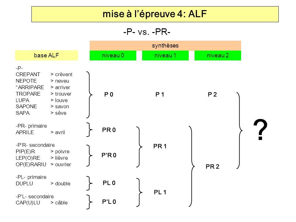 mise à l'épreuve 4: ALF -P- vs. -PR- synthèses base ALF niveau 0