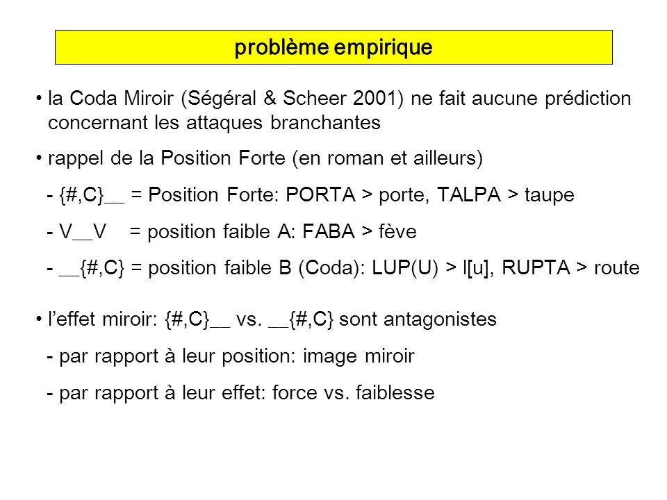 problème empirique la Coda Miroir (Ségéral & Scheer 2001) ne fait aucune prédiction concernant les attaques branchantes.