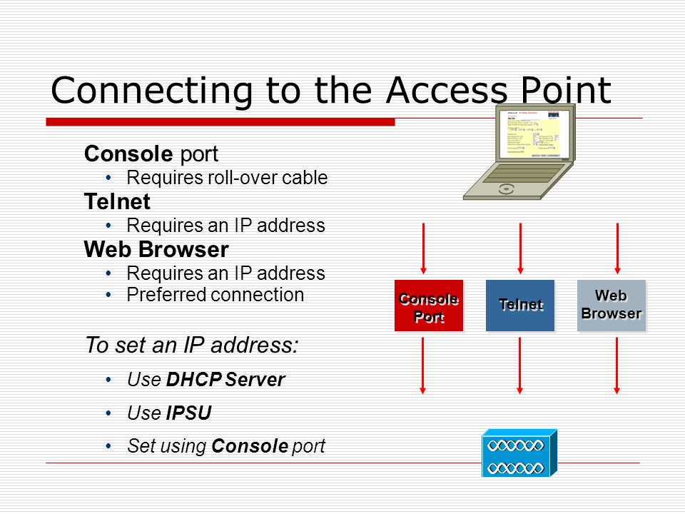 Connecting to the Access Point