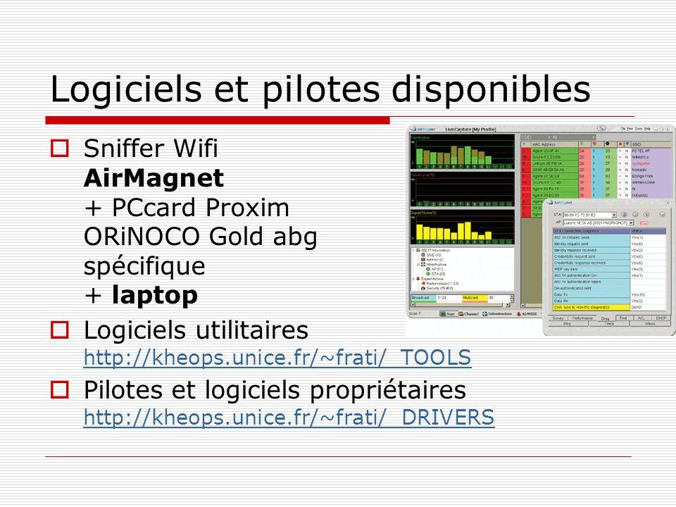 Logiciels et pilotes disponibles