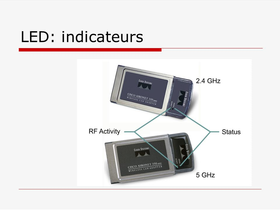 LED: indicateurs