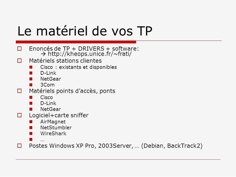Le matériel de vos TPEnoncés de TP + DRIVERS + software:  http://kheops.unice.fr/~frati/ Matériels stations clientes.