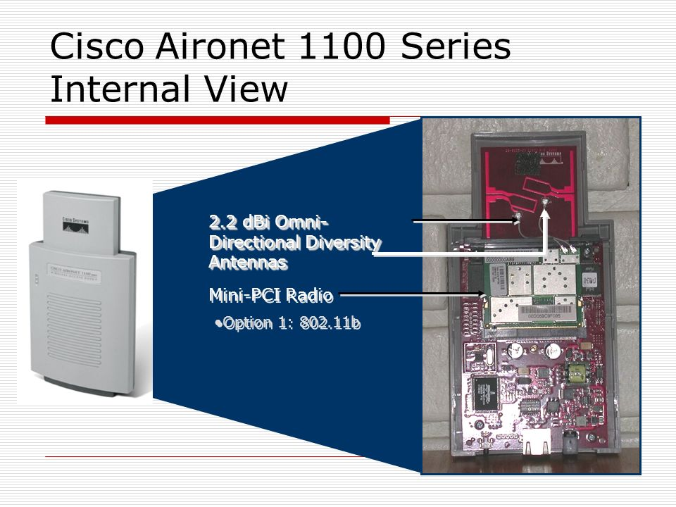Cisco Aironet 1100 Series Internal View