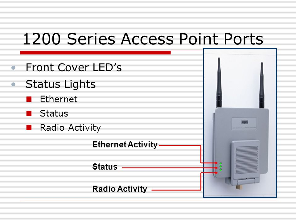 1200 Series Access Point Ports