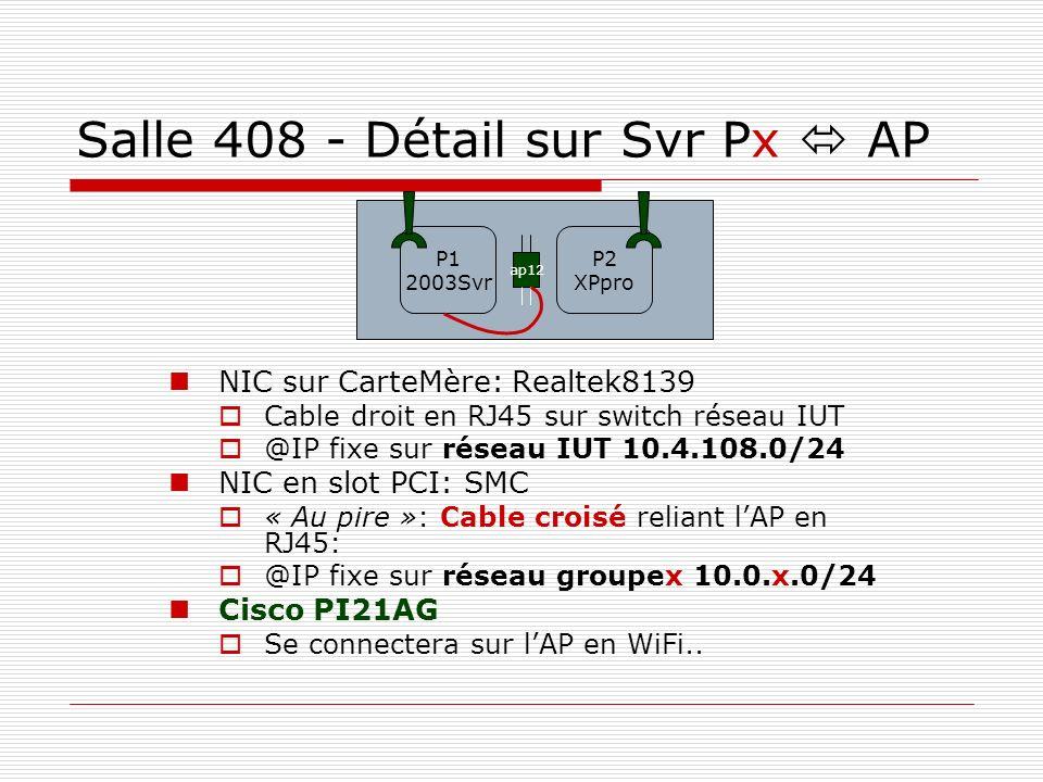 Salle 408 - Détail sur Svr Px  AP
