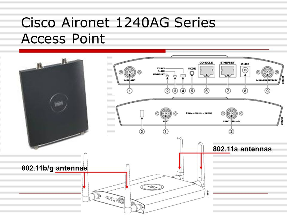 Cisco Aironet 1240AG Series Access Point