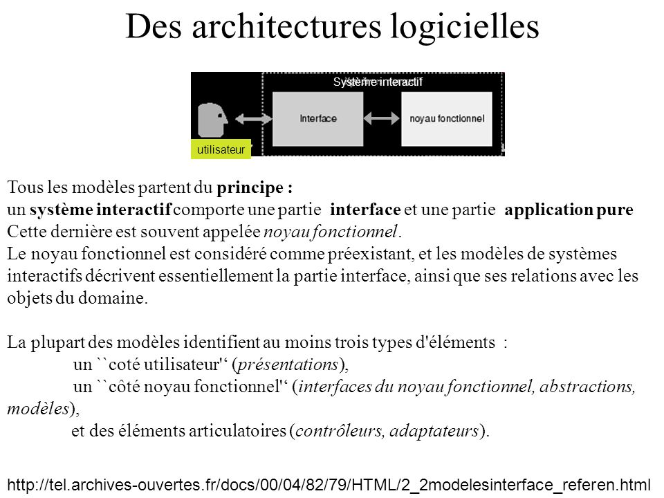 Des architectures logicielles